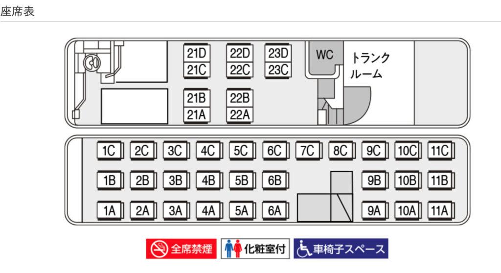 バス座席表