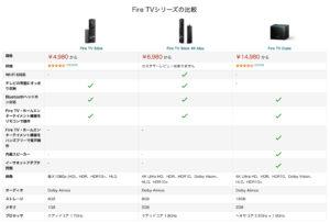 新型Fire TV Stick 4K Max